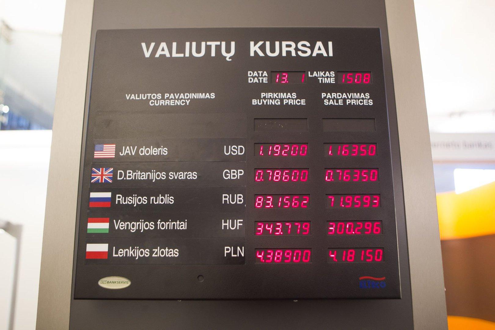 skaitmeninės valiutos prekybos strategija