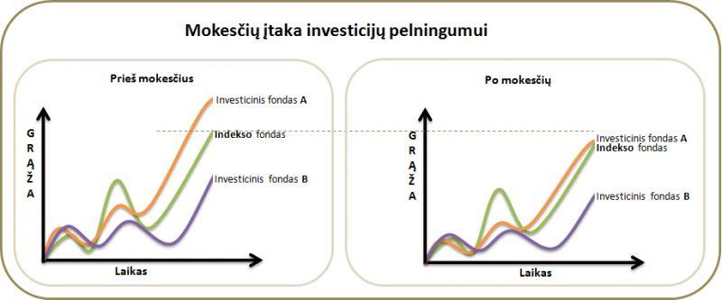 geriausia akcijų pasirinkimo mokesčių strategija prekybos žvakėmis dagtimi strategija