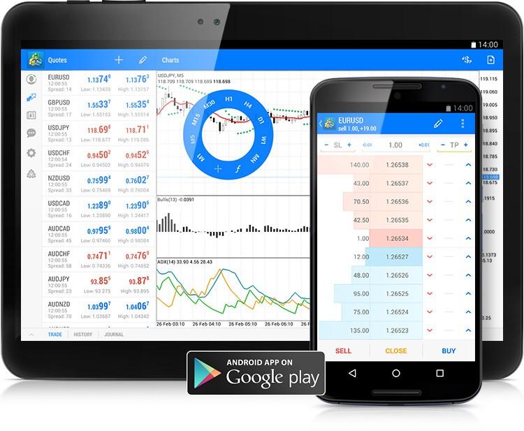 metatrader 5 app hi lo tendencijos prekybos sistema