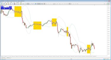 ilgalaikė akcijų prekybos strategija pasirinkimo sandorių rinkos laikas