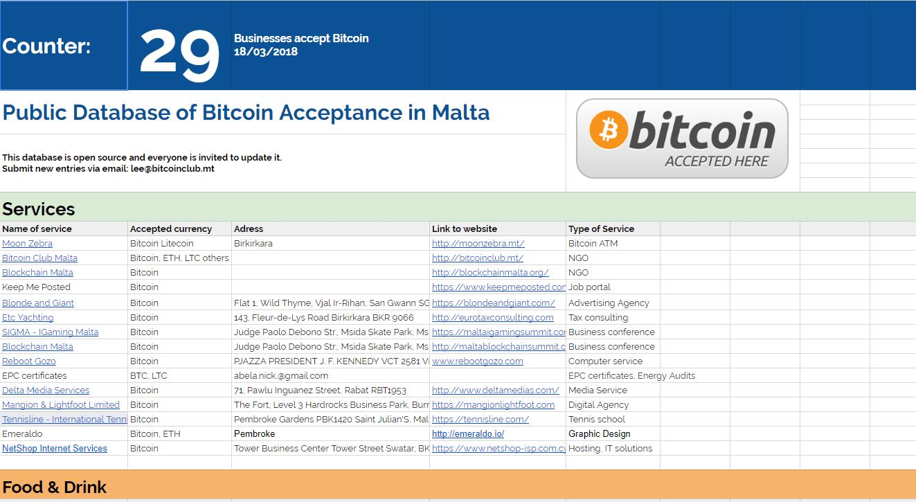 bitcoins k jie atrodo geriausias kompiuteris prekybos galimybėms