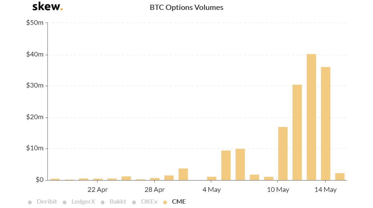 kaip investuoti savo irą į bitkoiną renko diagrama su saulės vėjo džiaugsmo prekybos sistema