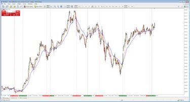 cento akcijų dienos prekybos strategija realių pasirinkimo sandorių nepastovumas ir akcijų grąža