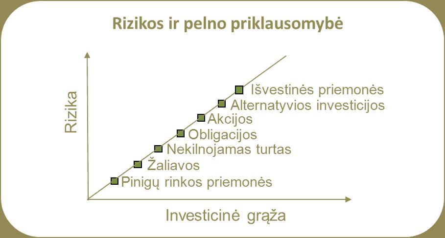 1 valandos diagramos prekybos strategija