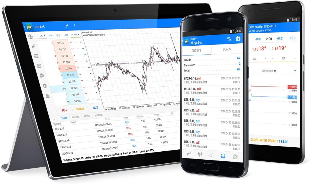 metatrader 5 app interaktyvių brokerių finansavimo galimybės
