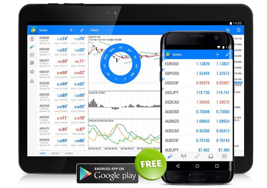 metatrader 5 app prekių ženklų elektroninė sistema